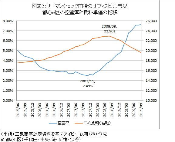 株価 日本 ビル ファンド